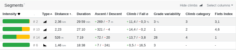 Climbs and descents in segments table - Changelog